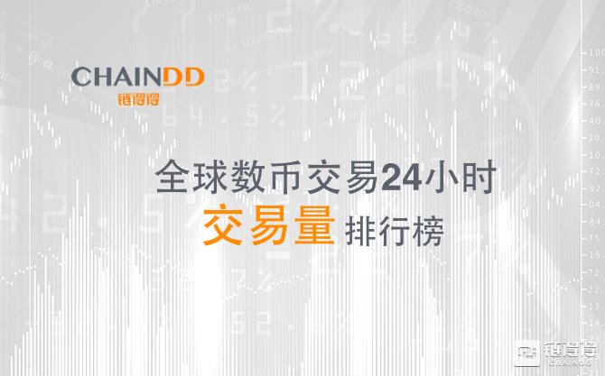 「链得得」全球数币交易量24小时排行榜 4月15日