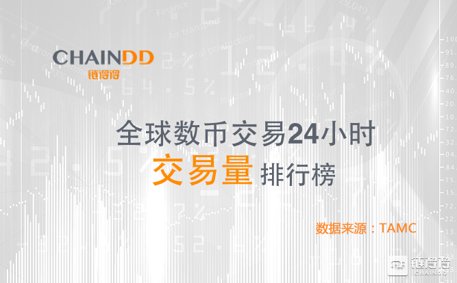 「得得交易榜」EOS单日跌幅达13.7%,交易量TOP5交易所排名保持稳定|5月16日